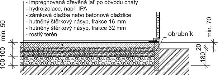 Betonová dlažba bez podlahy