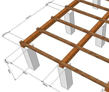 Betonové patky do nezámrzné hloubky